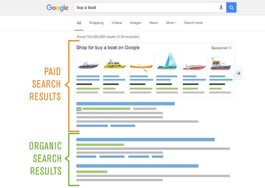 SEO results on Google search engine results page (SERP)