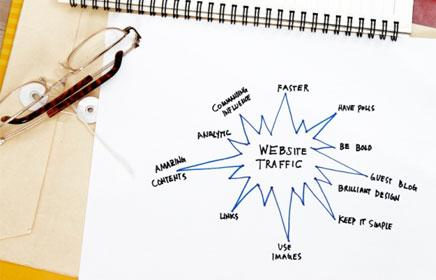 Guidelines on how to get better quality website traffic